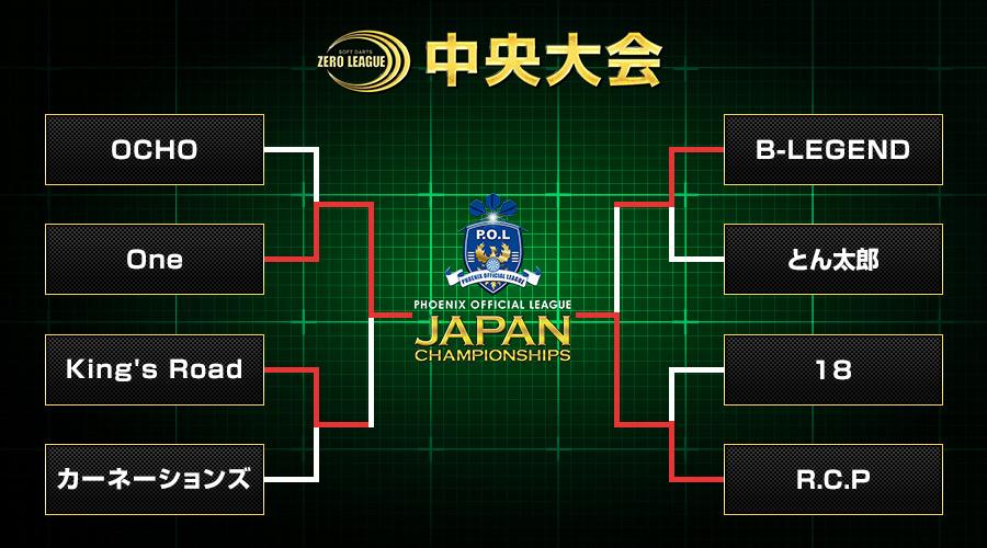 決勝トーナメント イメージ
